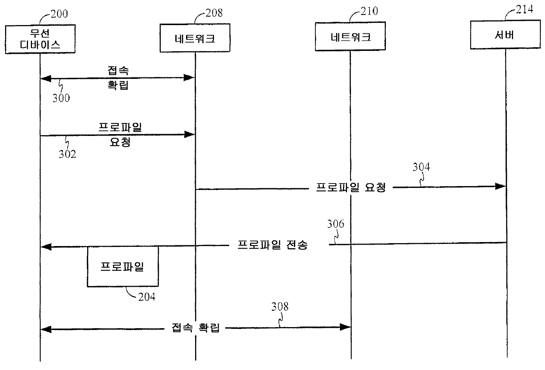 Figure R1020077013461