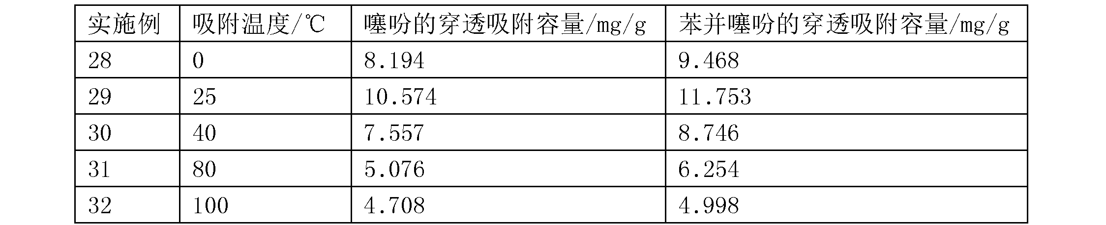 Figure CN106111054AD00072