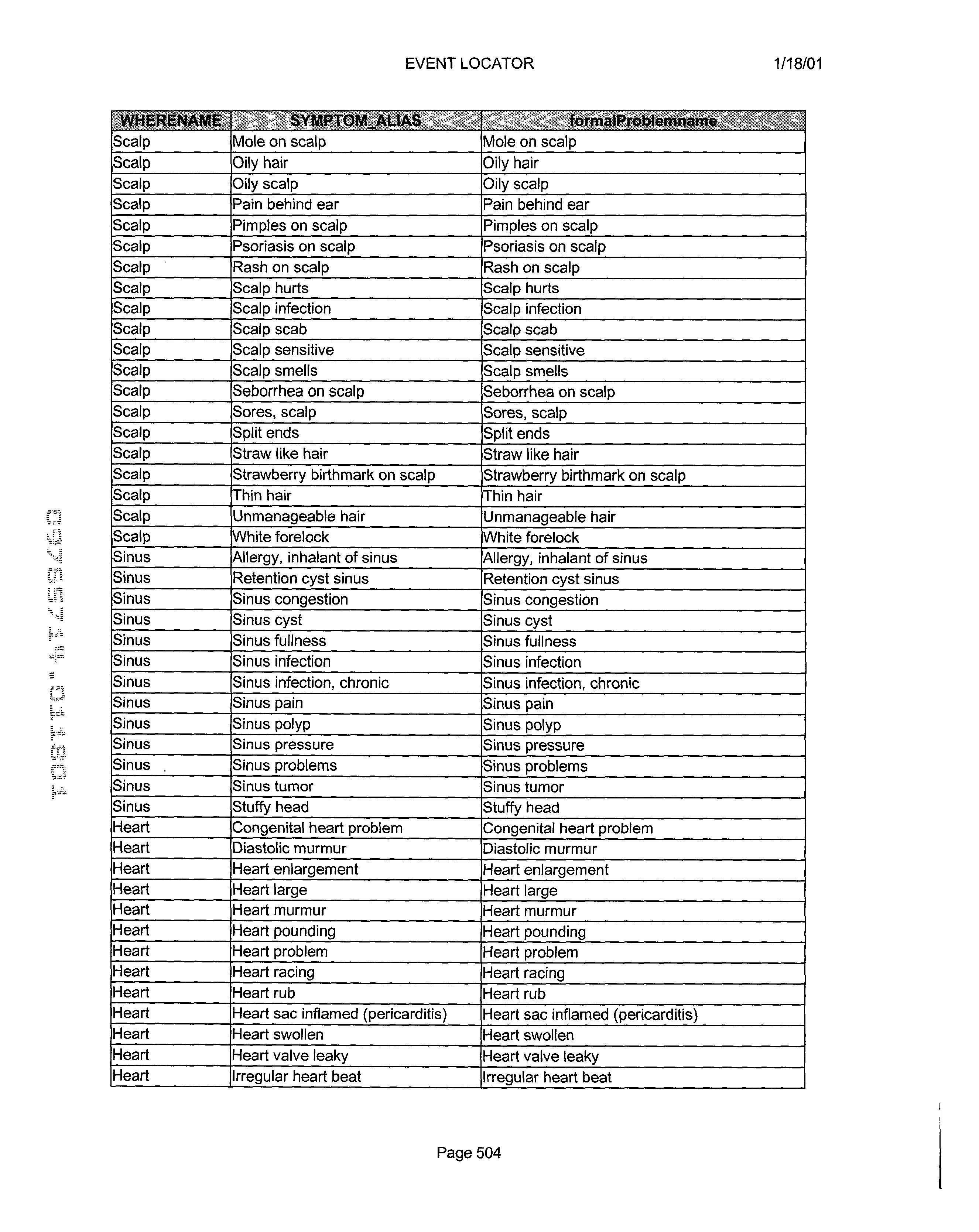 Figure US20030061072A1-20030327-P00505