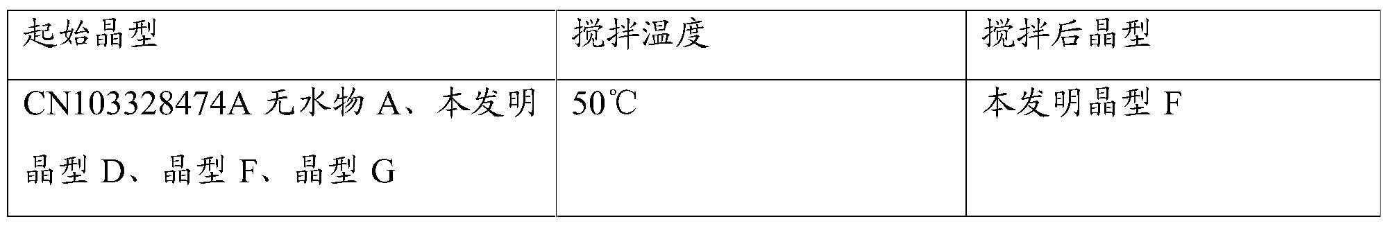 Figure PCTCN2016102022-appb-000013