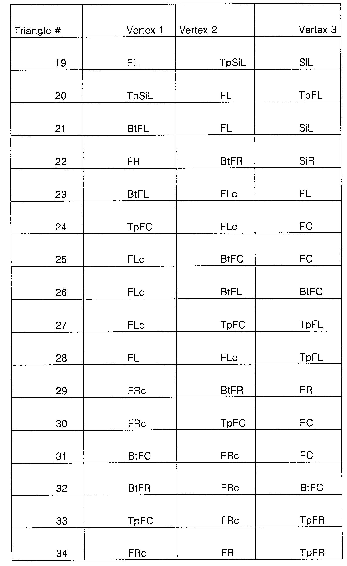 Figure PCTKR2014000443-appb-I000005