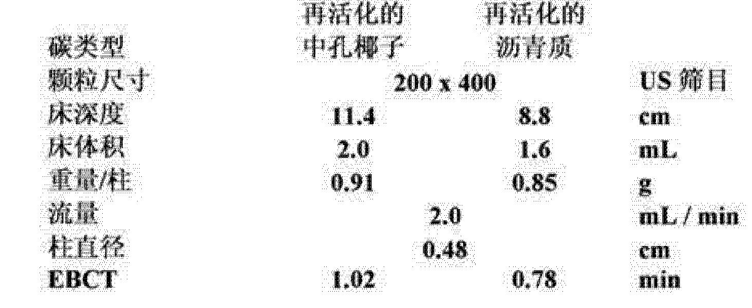 Figure CN103140442AD00132