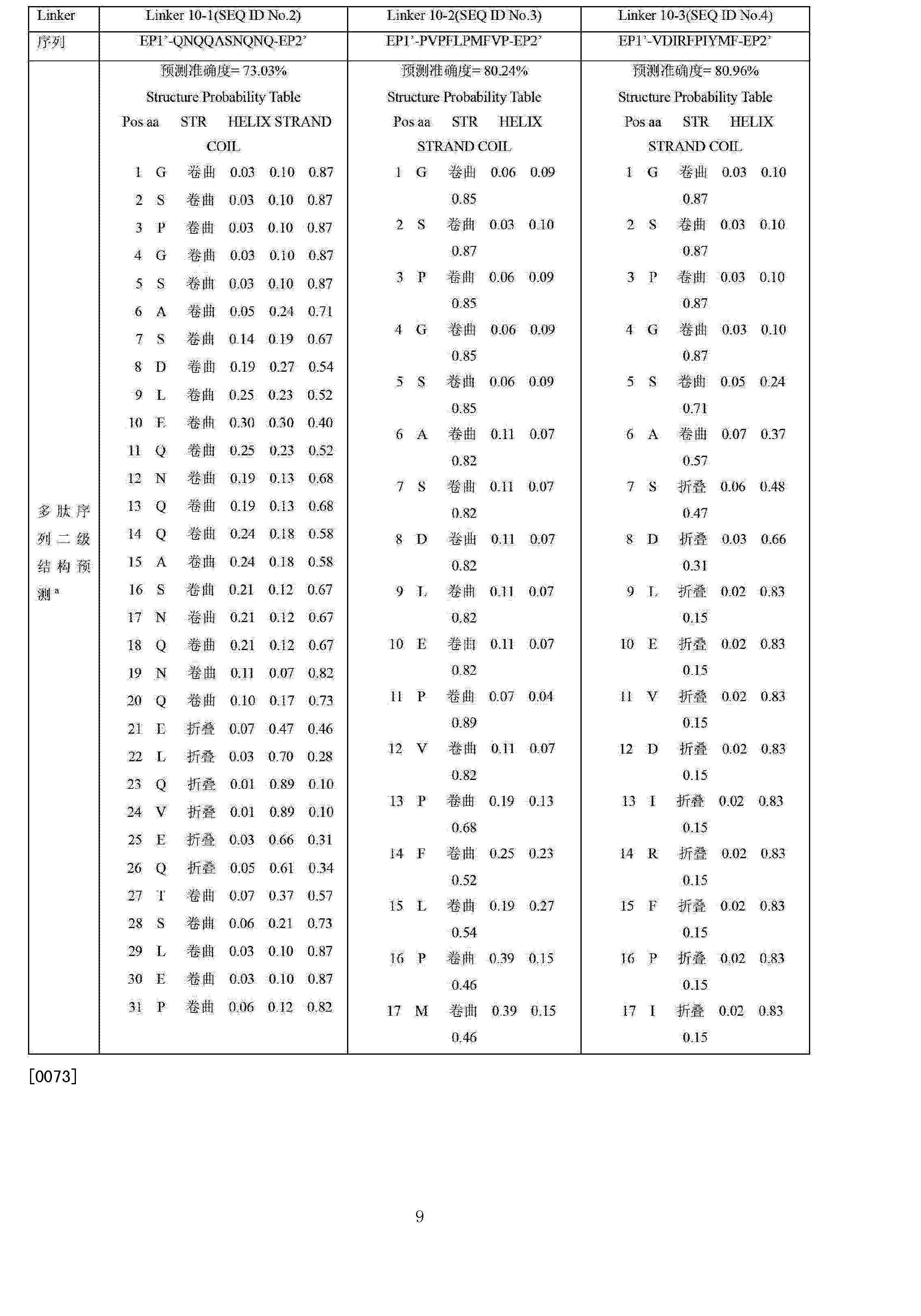 Figure CN103012595BD00091