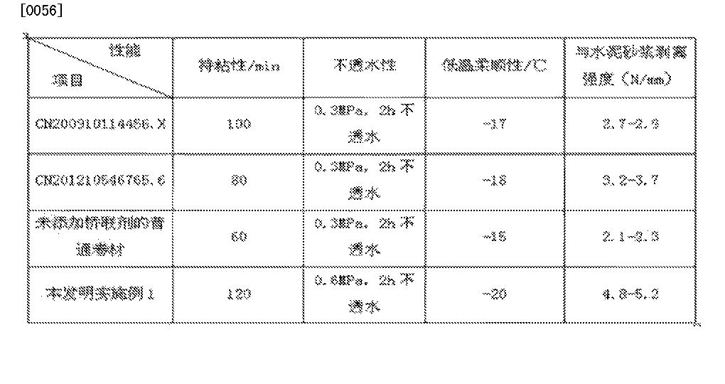 Figure CN105295096AD00081