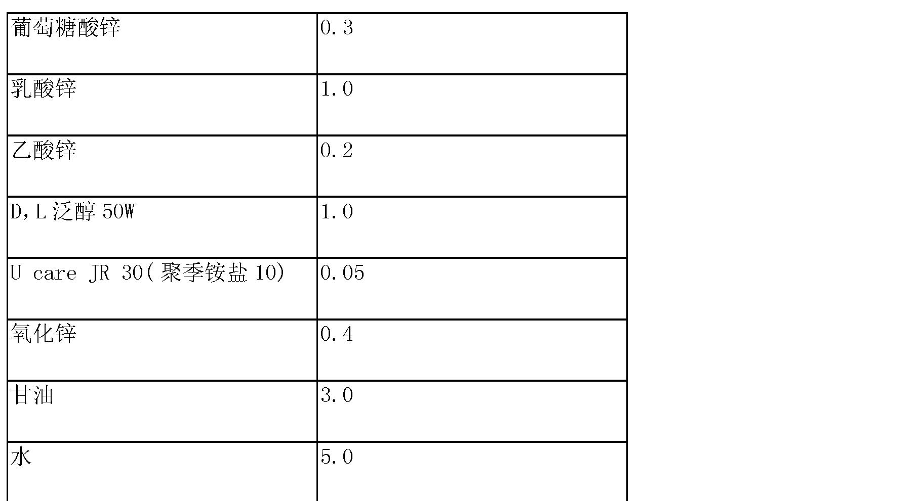 Figure CN101163455BD00741