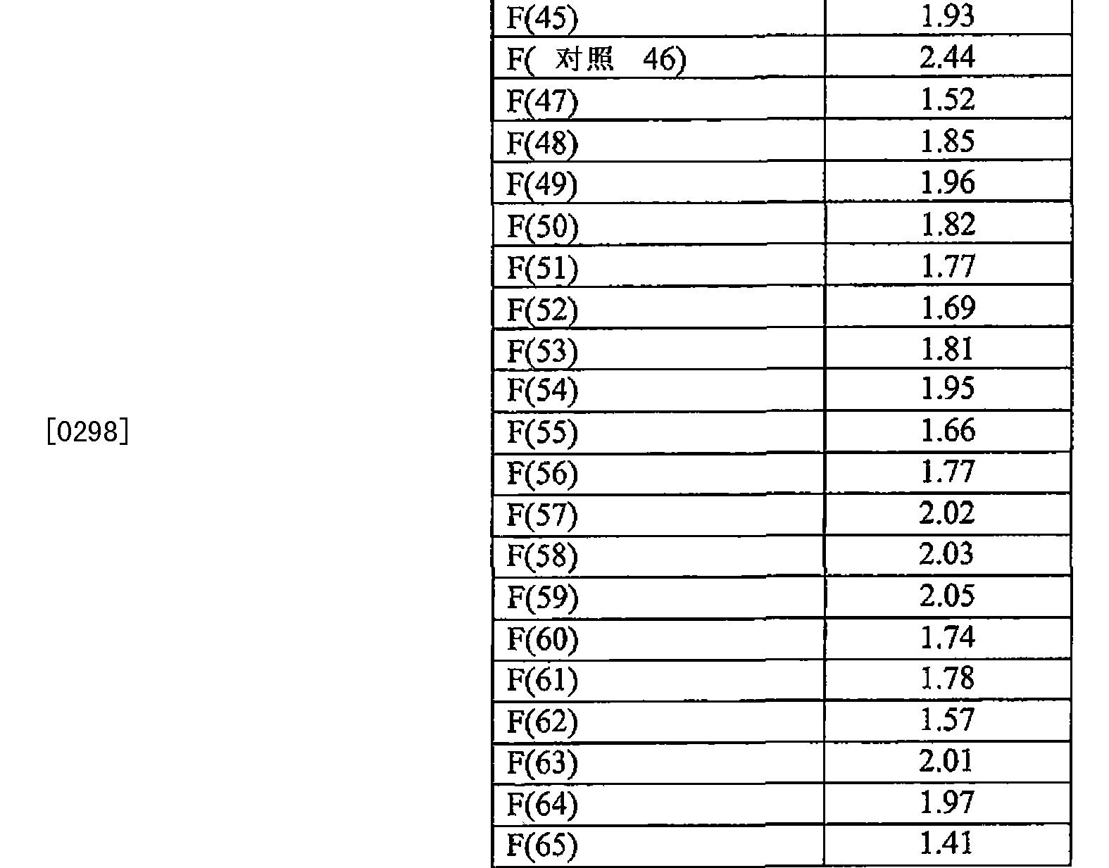 Figure CN102216384BD00421