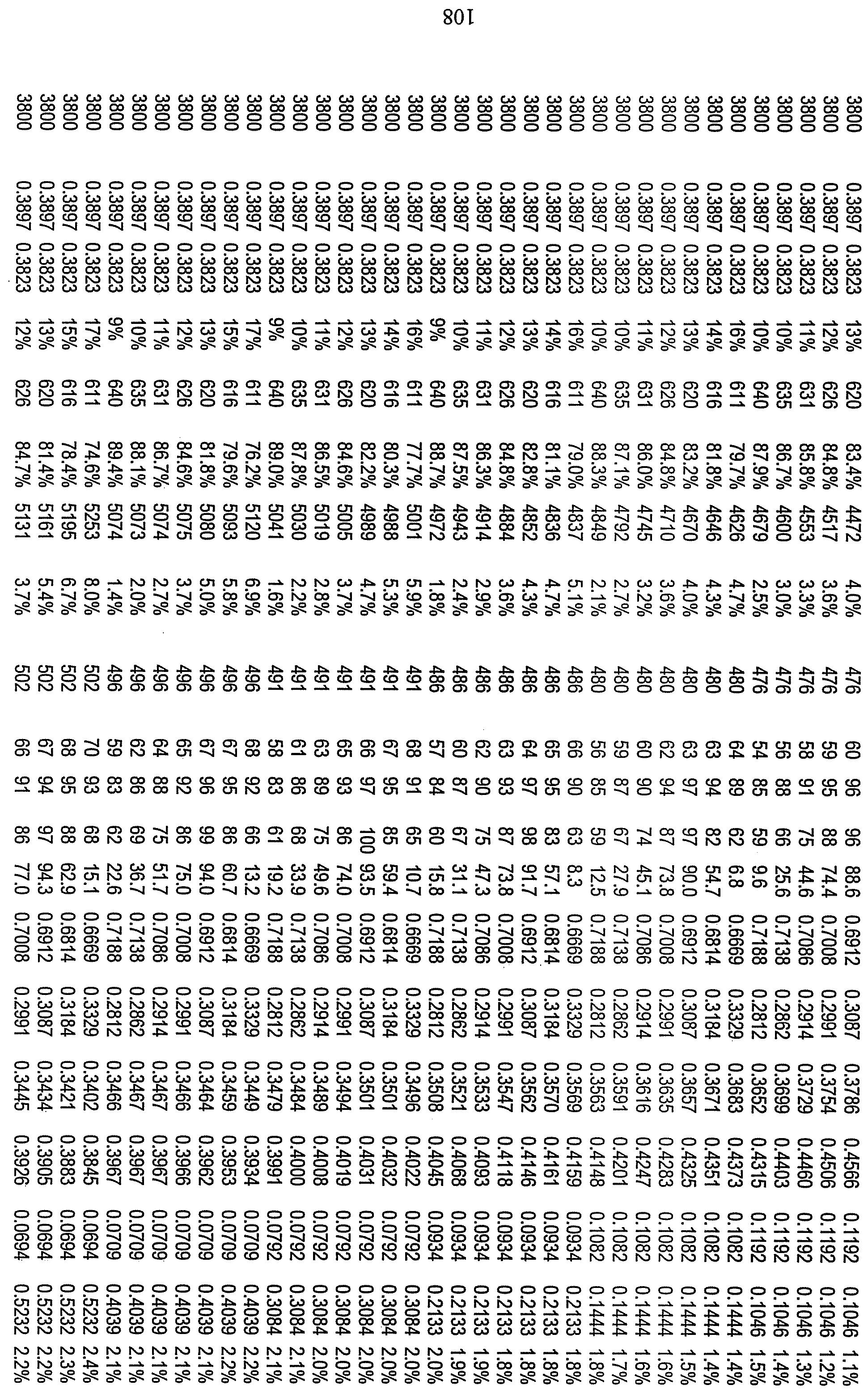 Figure 112010029469117-pct00074