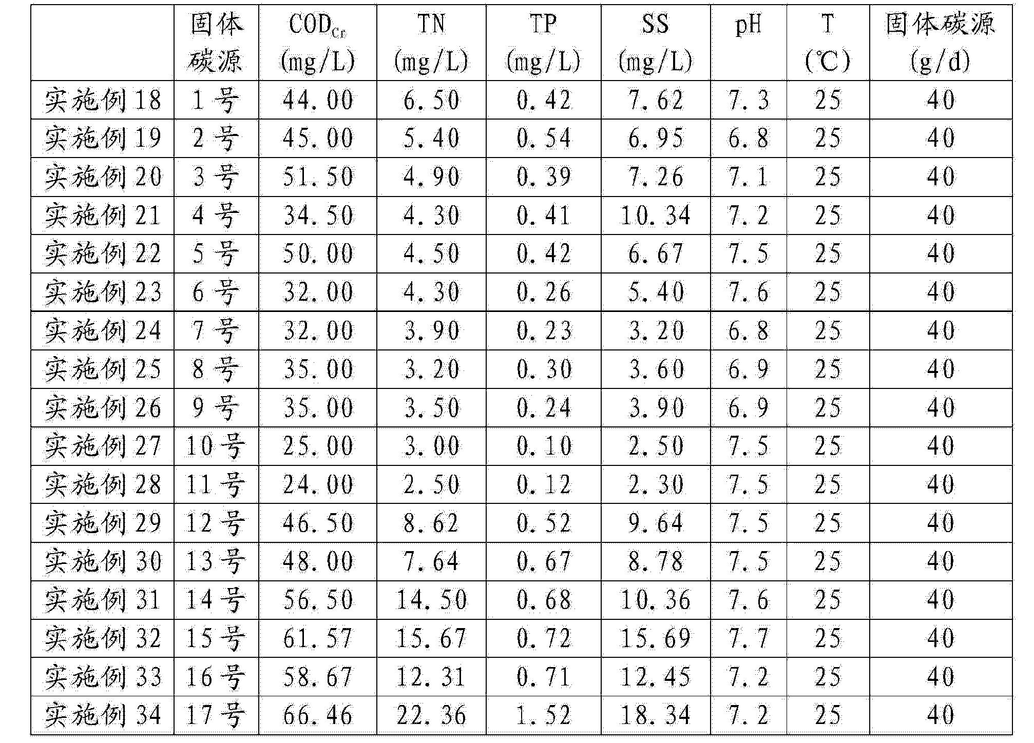 Figure CN104003520AD00081
