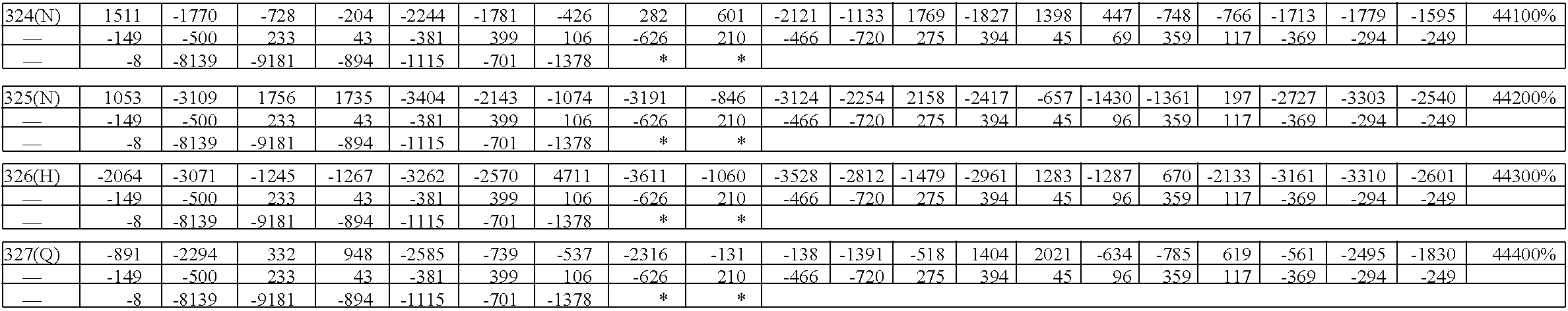 Figure US08945899-20150203-C00061