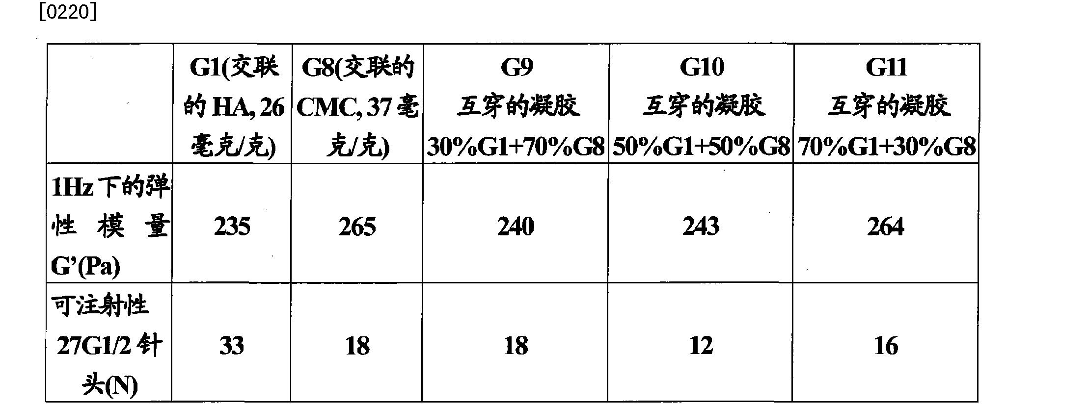 Figure CN101925348BD00161