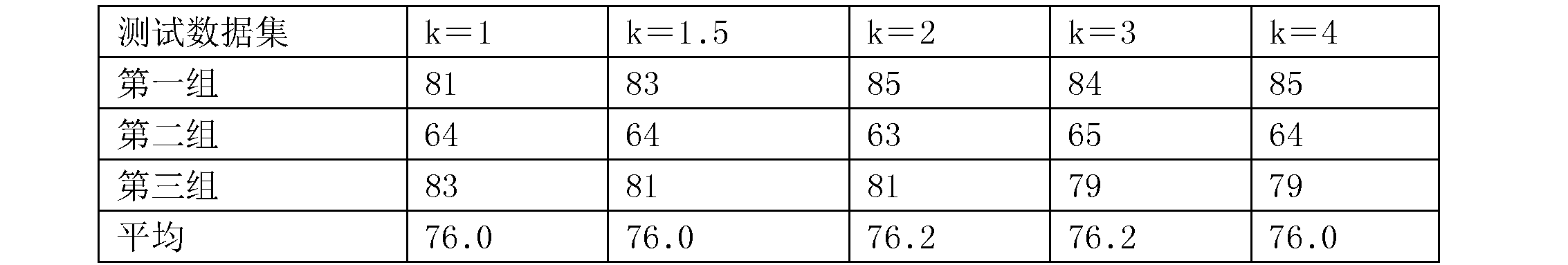 Figure CN103366602BD00132