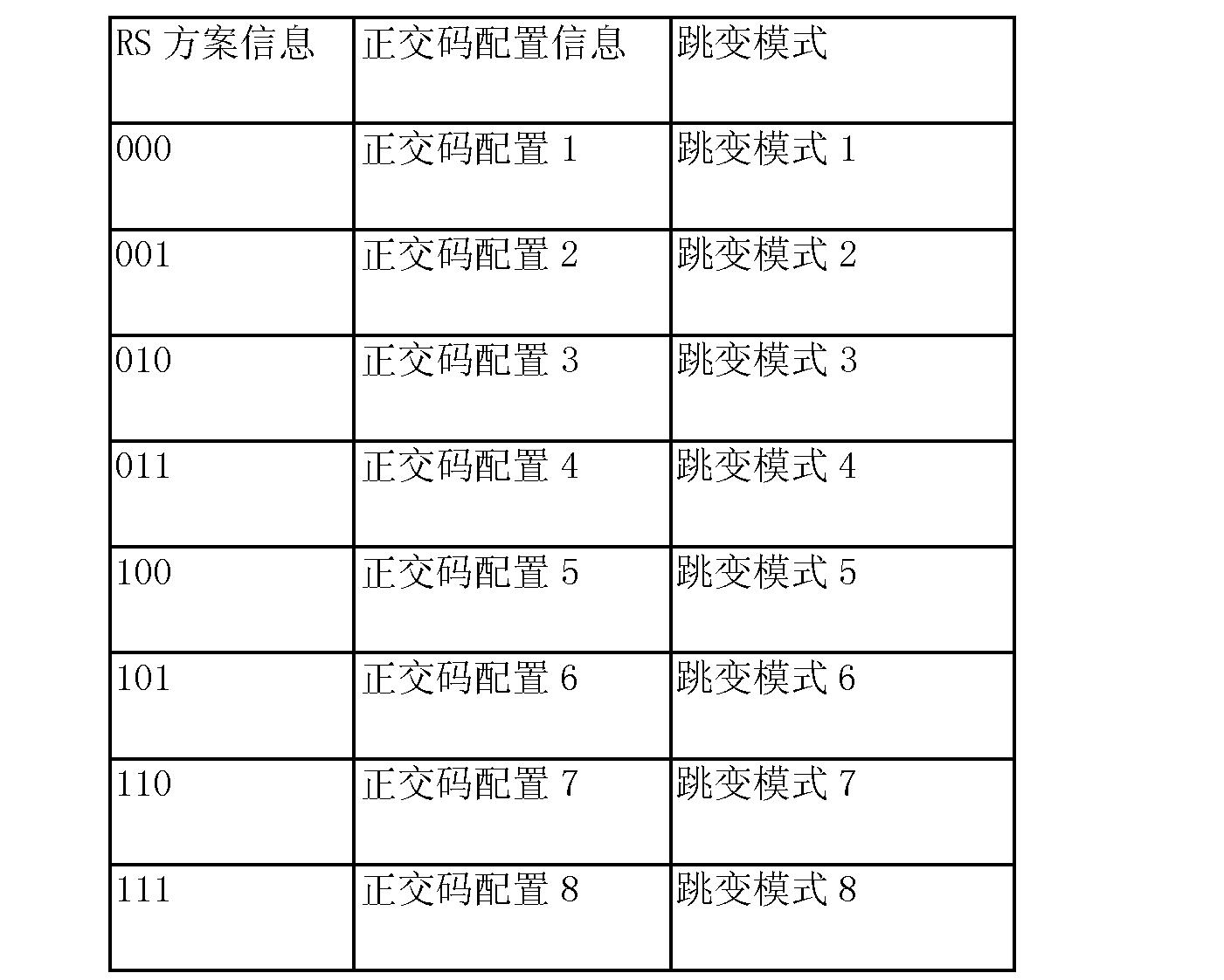 Figure CN102215057BD00091