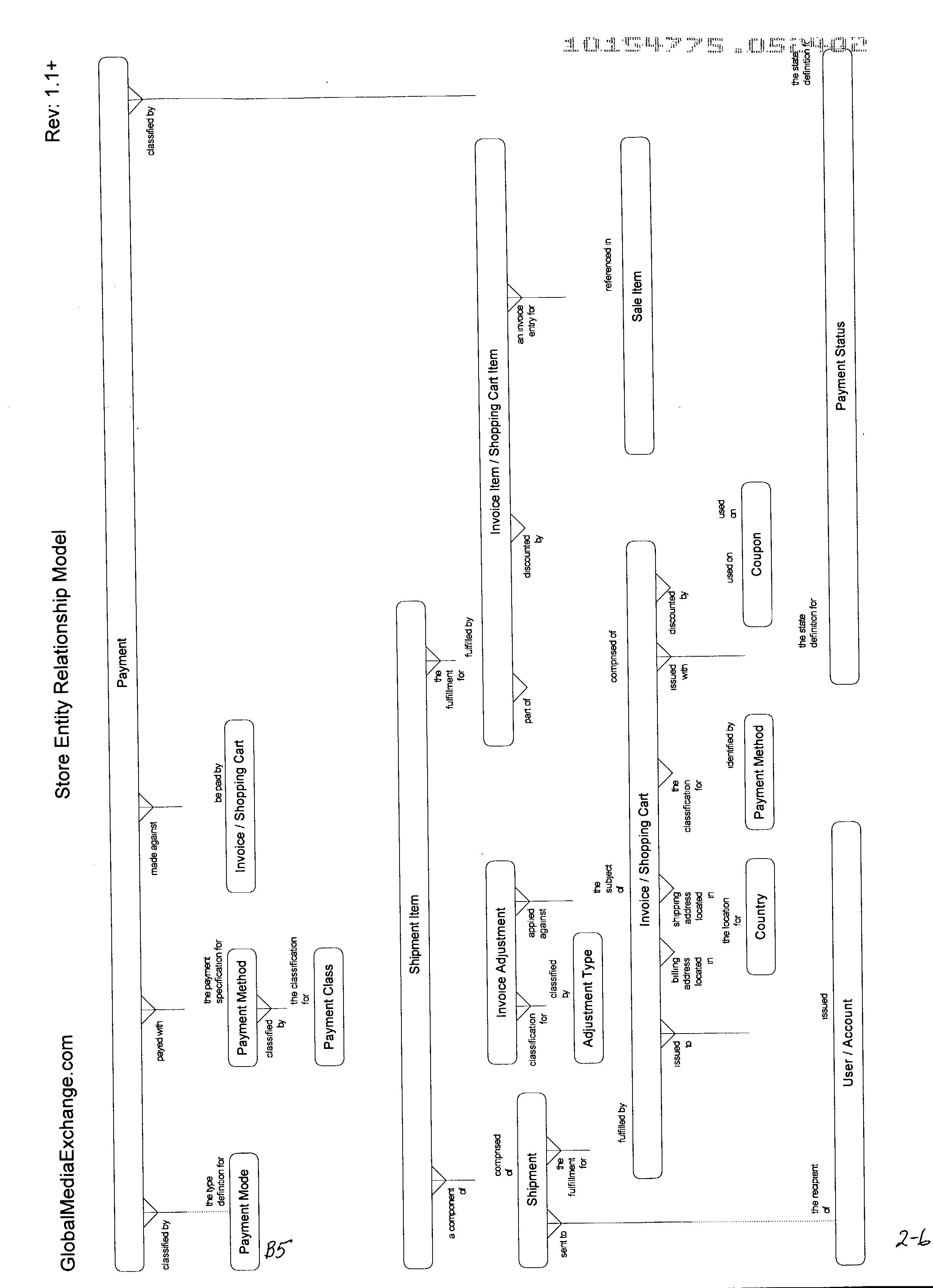 Figure US20030005428A1-20030102-P00068