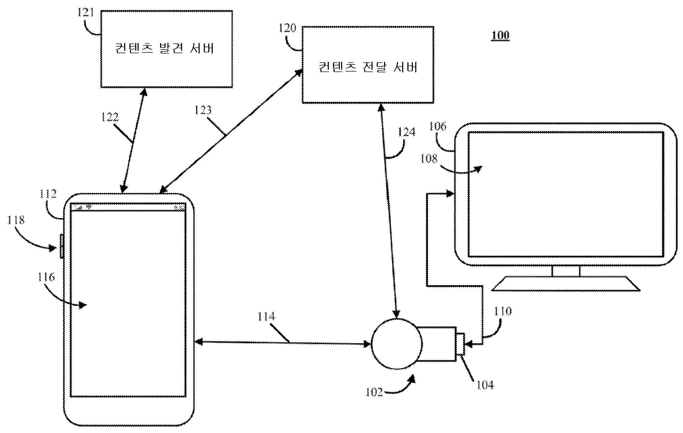 Figure R1020167000201