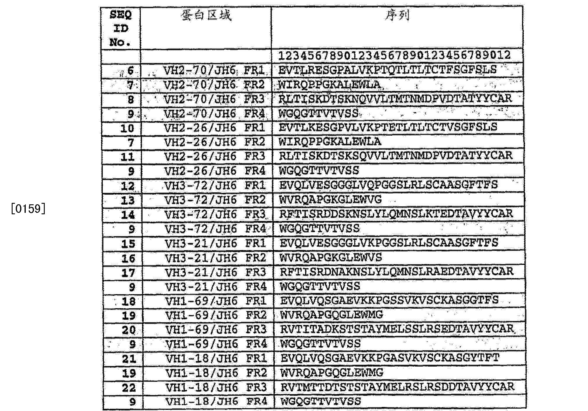 Figure CN103145837AD00271