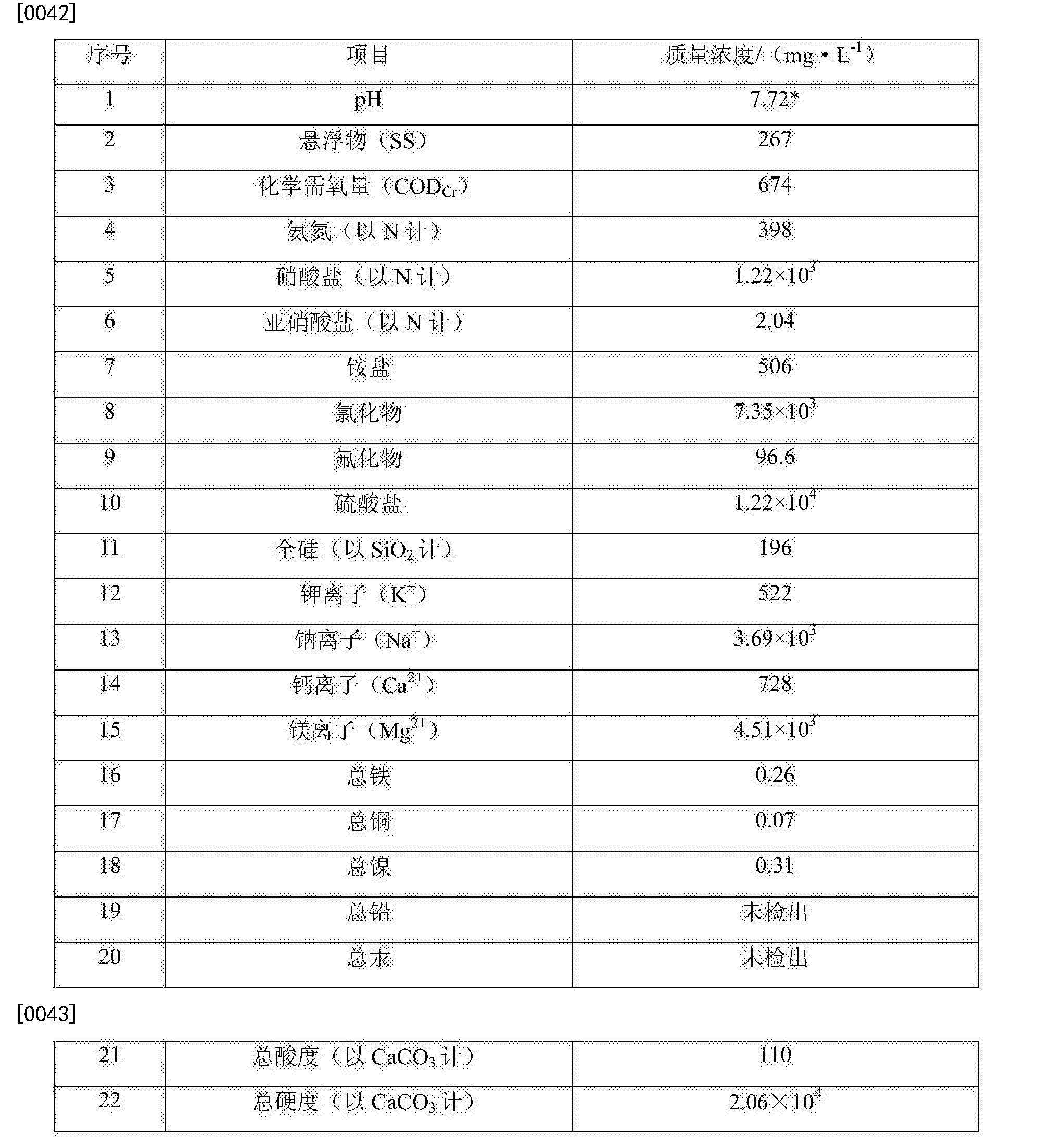 Figure CN106865826AD00071