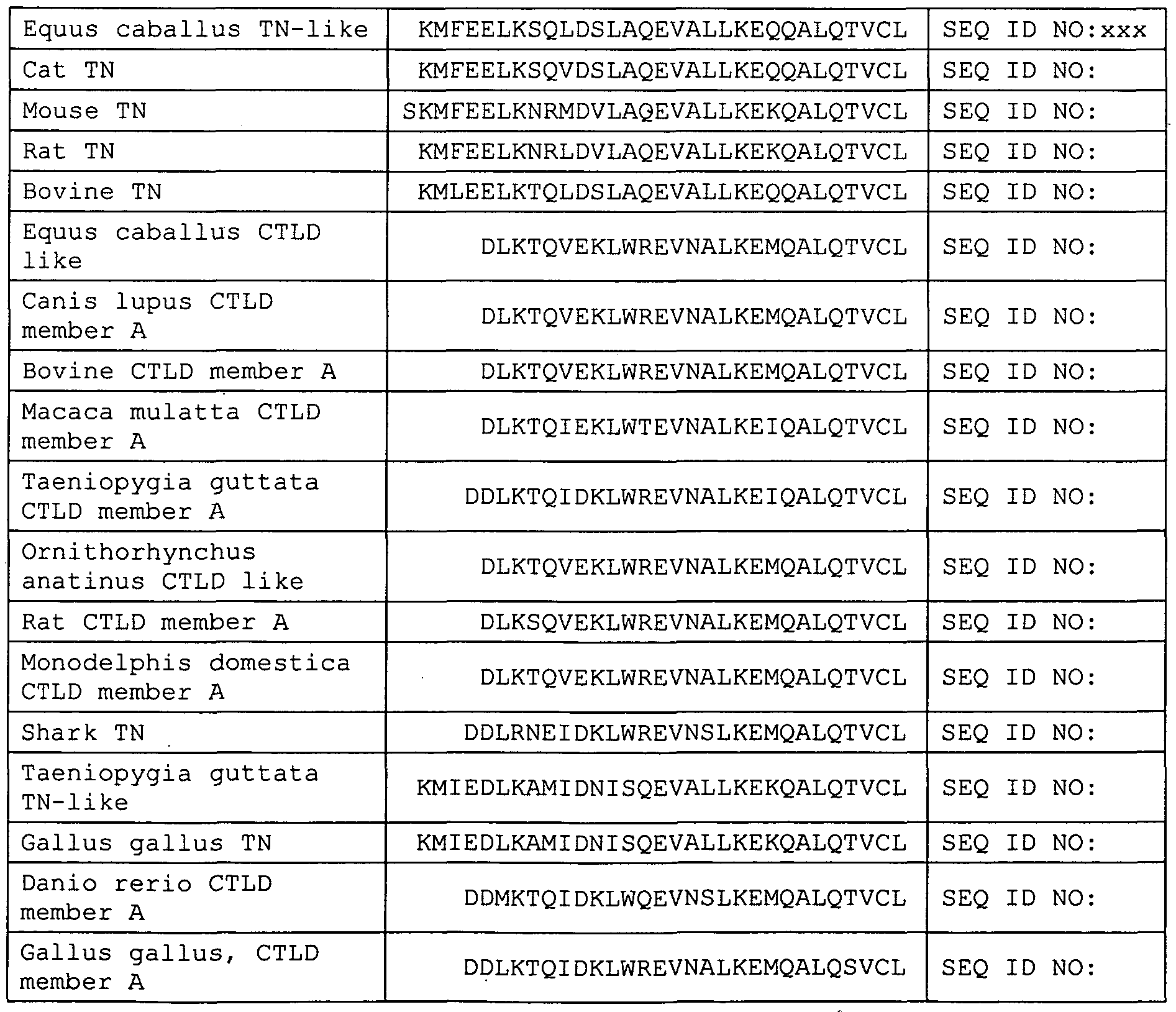gallus 2002 коды ошибок