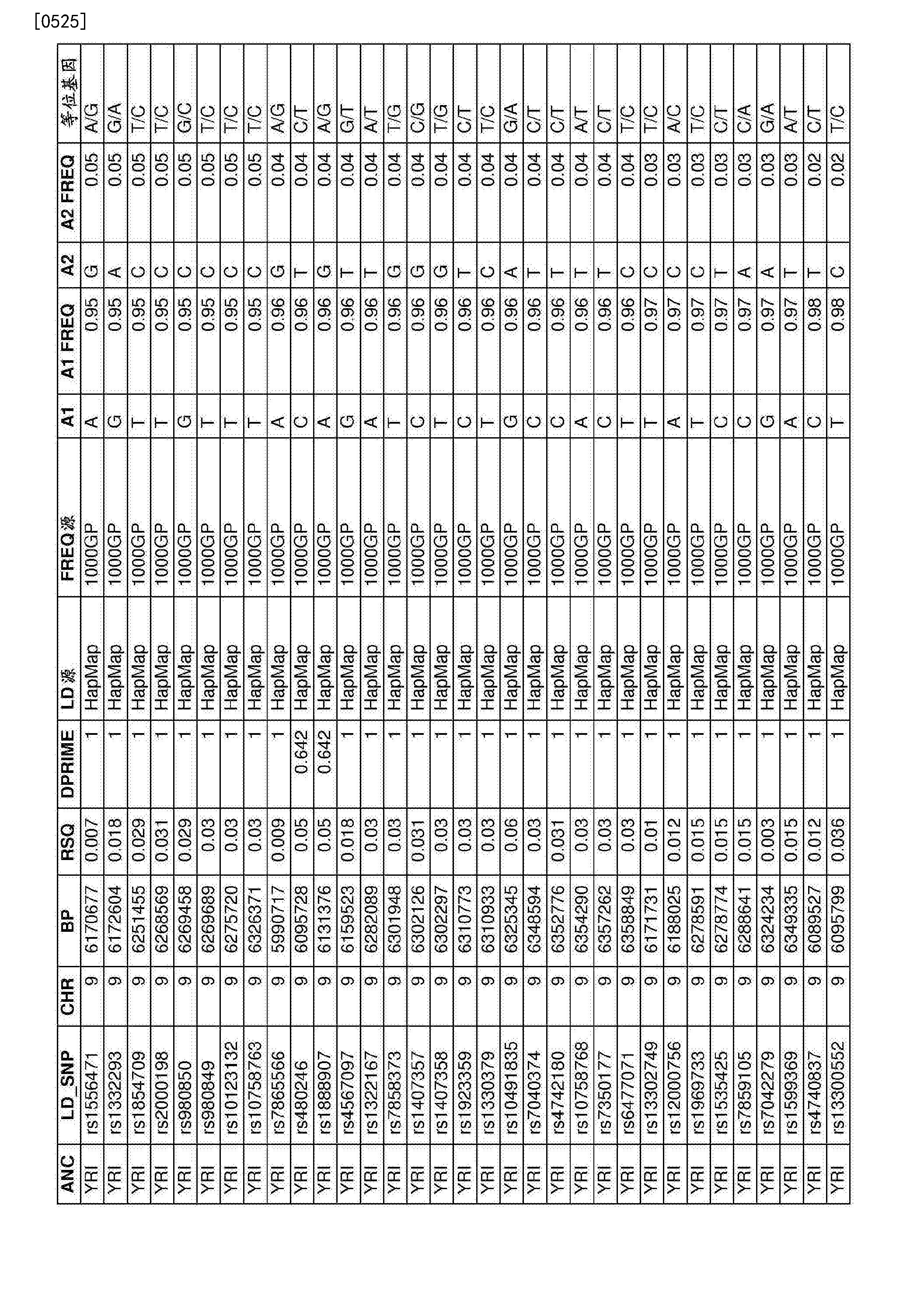 Figure CN107109494AD01961