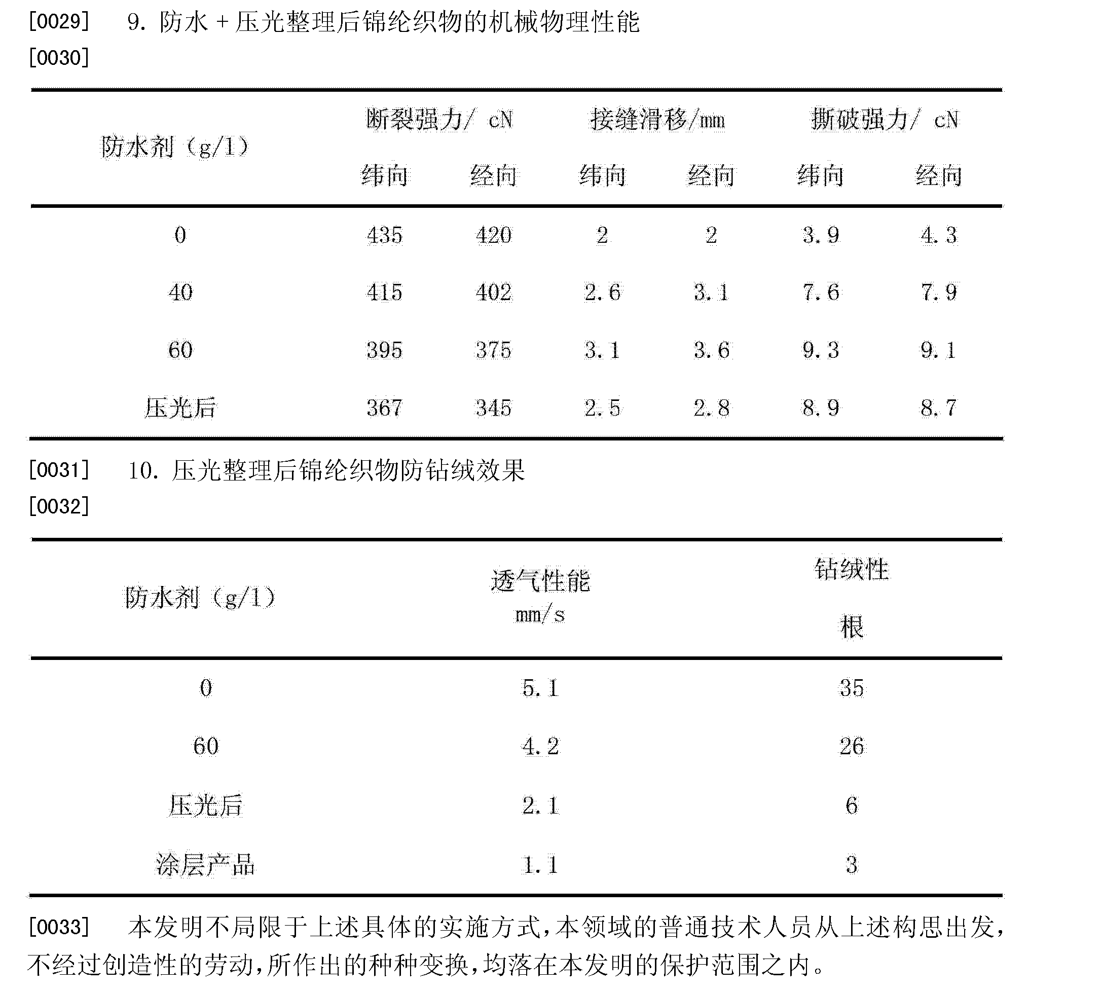 Figure CN103147304AD00081