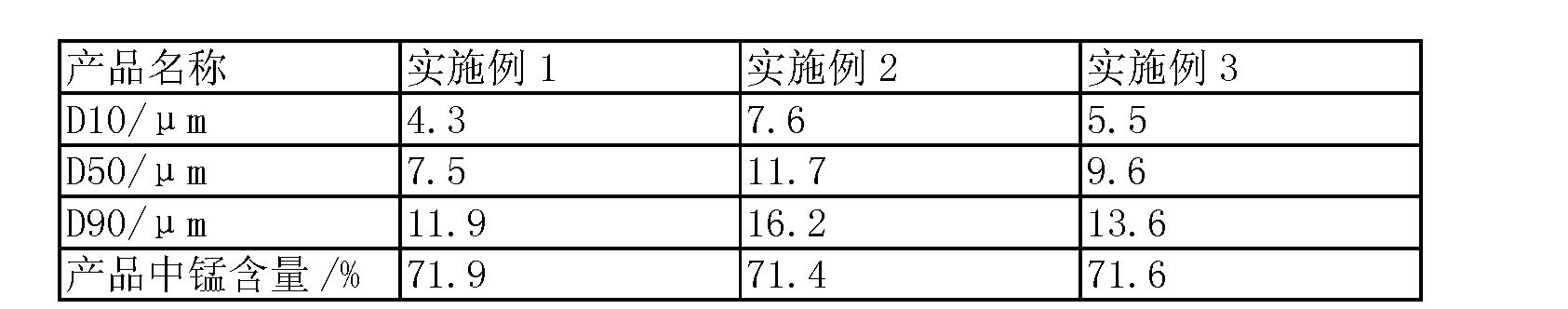 Figure CN103172117BD00061