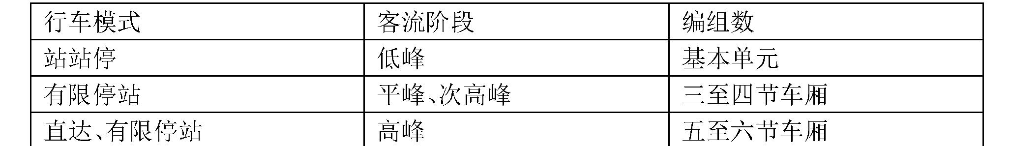 Figure CN104816732BD00161