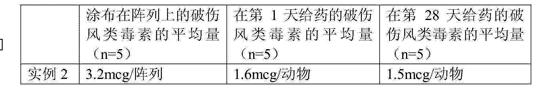 Figure CN103874518AD00171