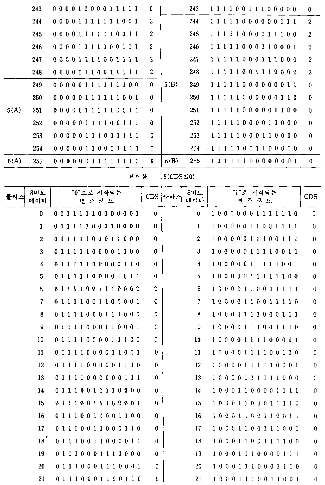 Figure kpo00088