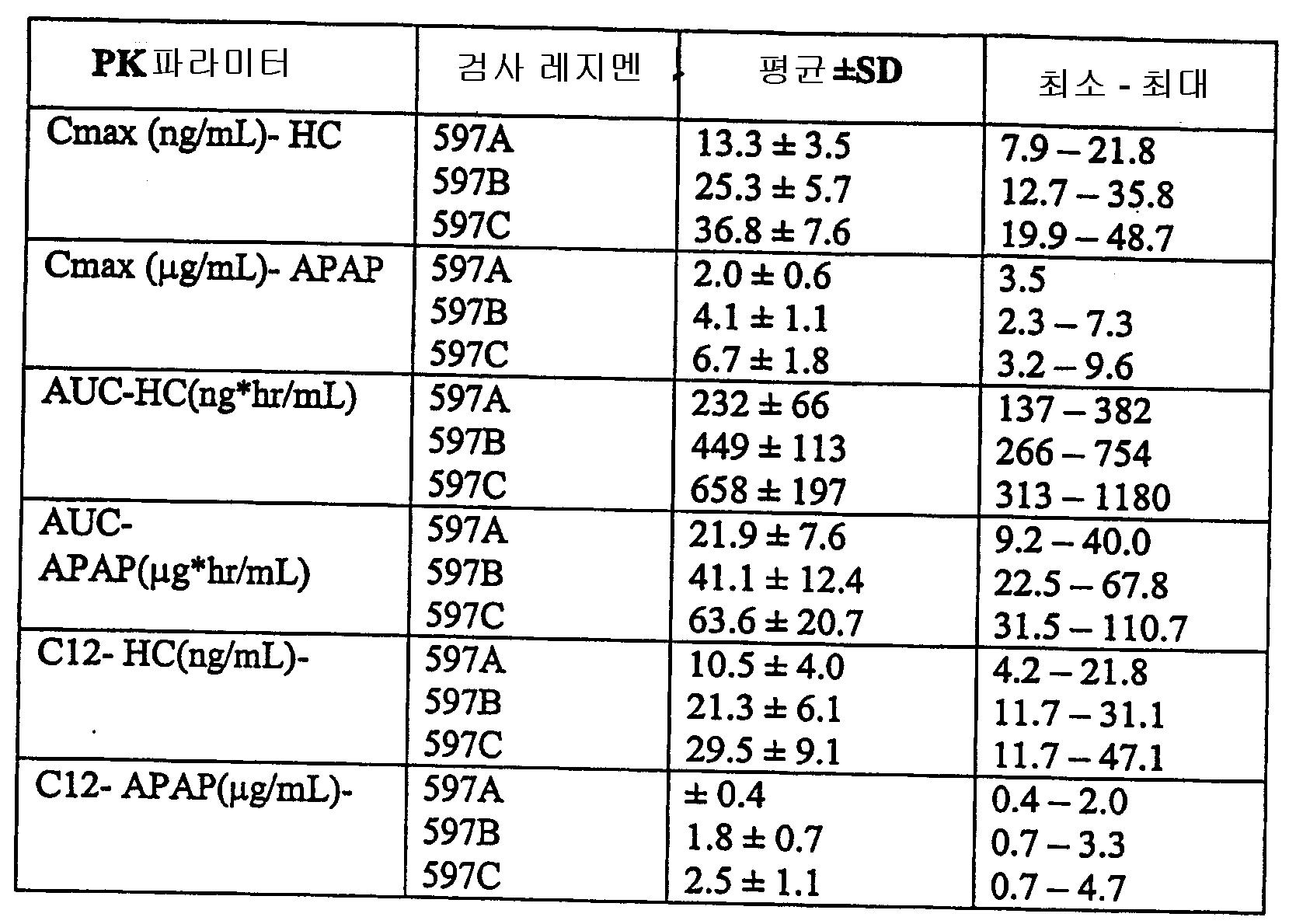 Figure 112006029415911-PCT00007
