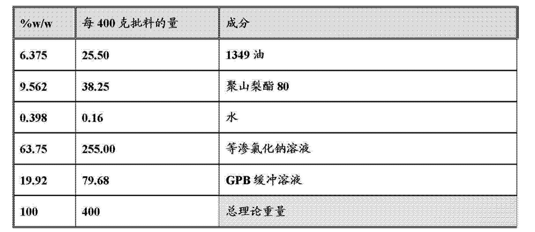 Figure CN103747782AD00991