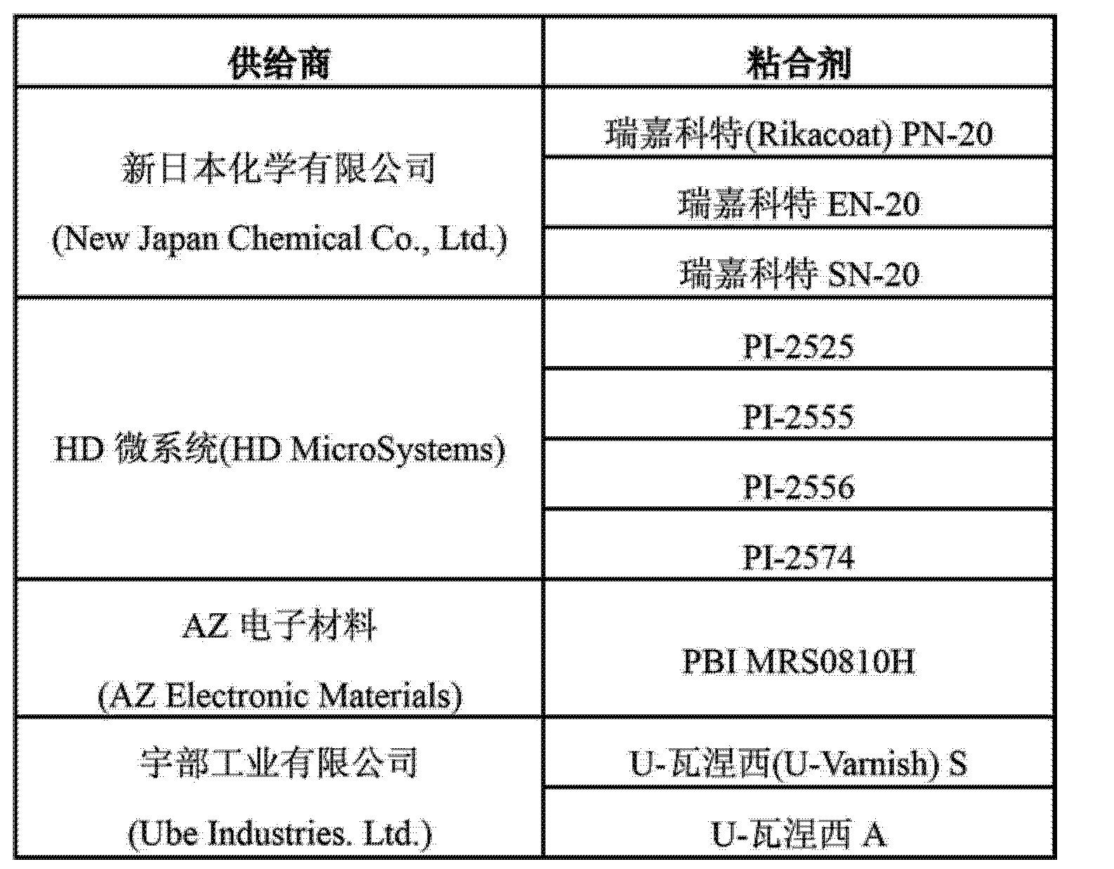 Figure CN102630355AD00101