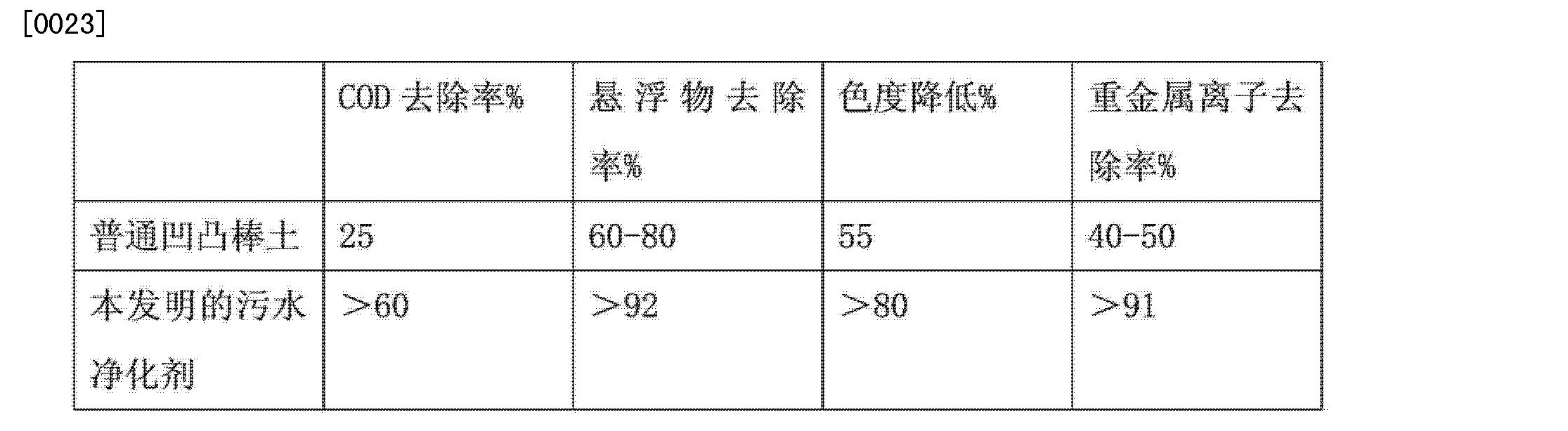 Figure CN104071861AD00041