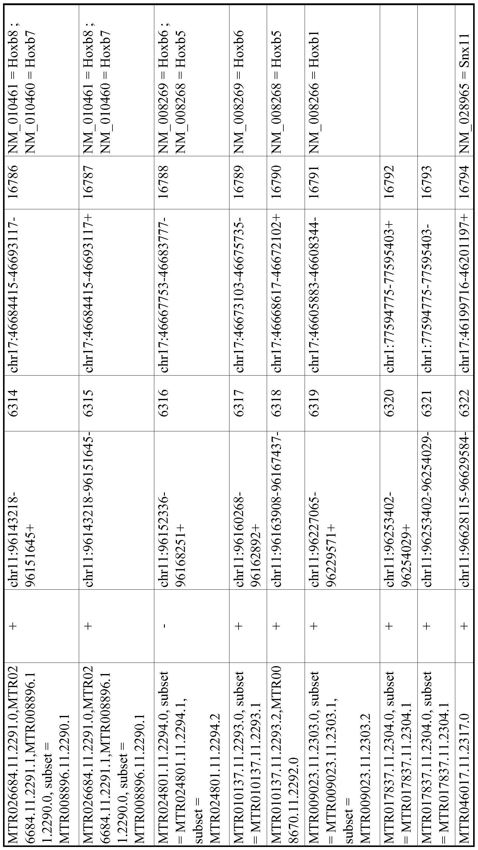 Figure imgf001134_0001