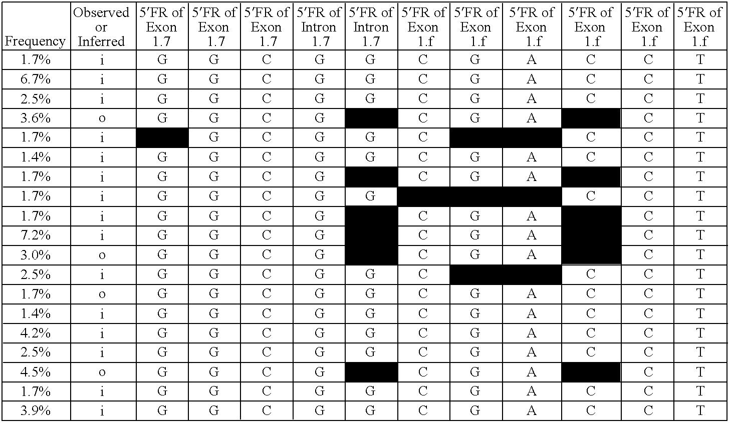 Figure US07485711-20090203-C00020