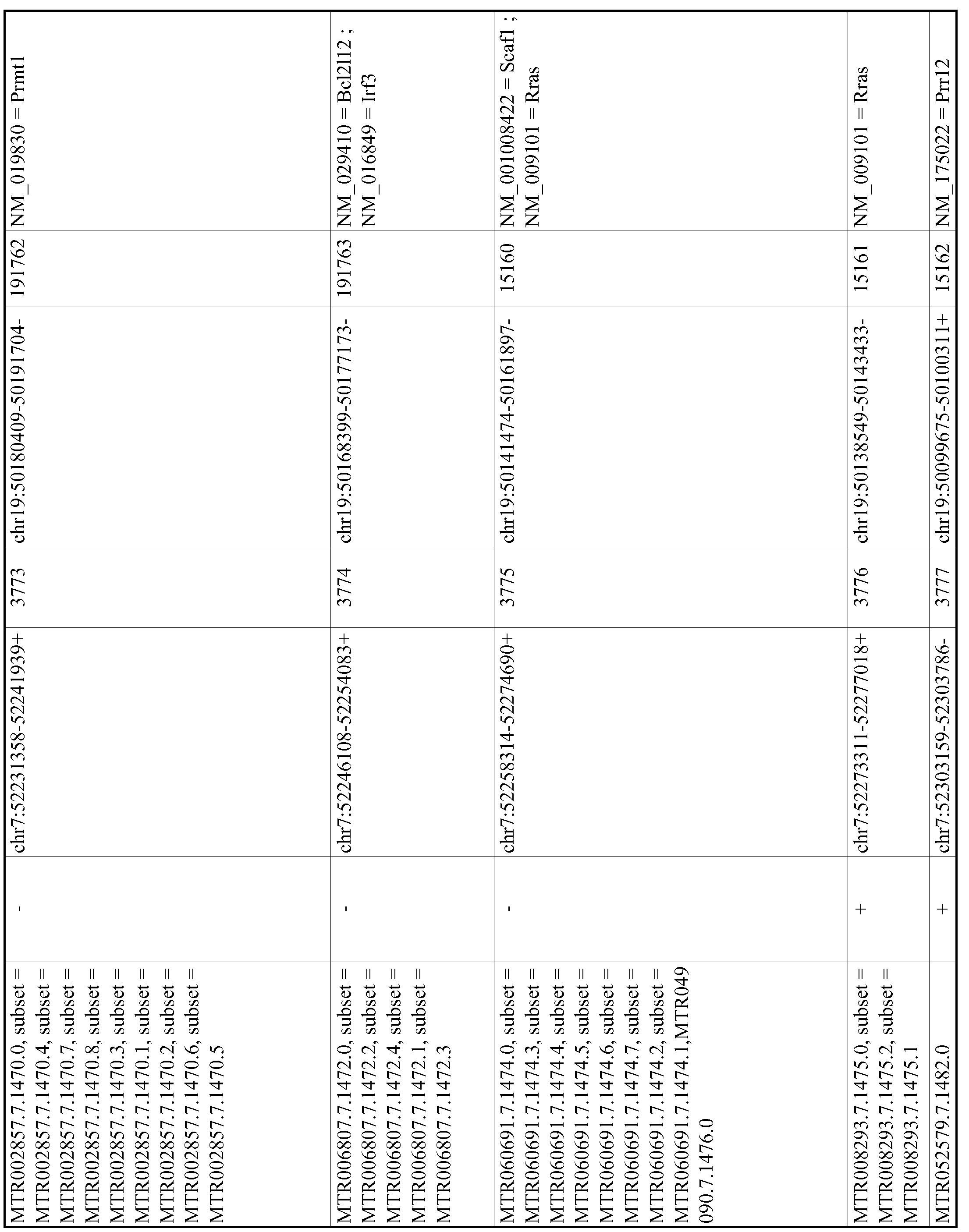 Figure imgf000725_0001