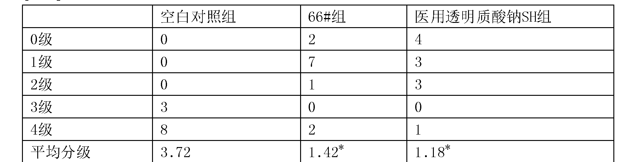 Figure CN104888264BD00221