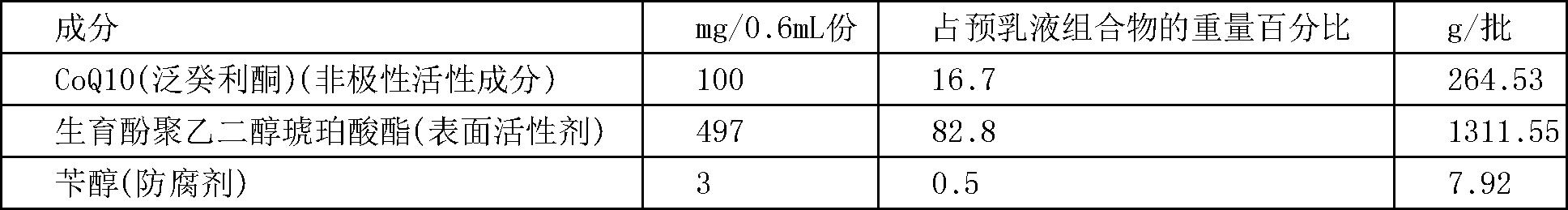Figure CN102036661BD00895