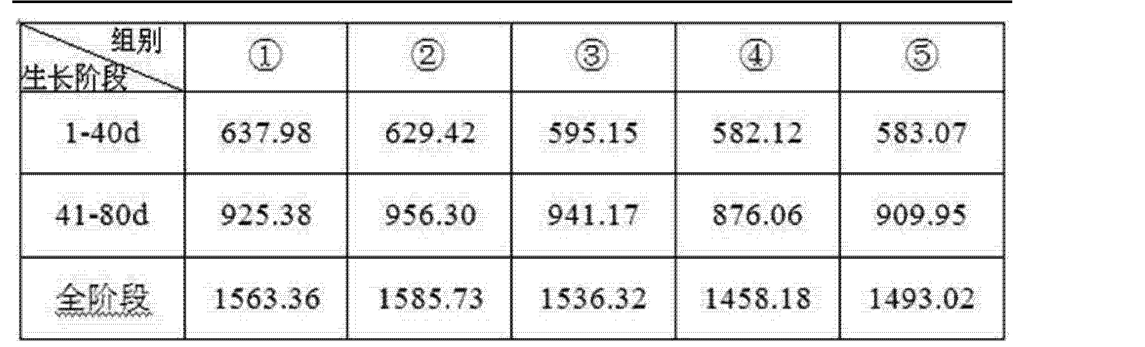 Figure CN103283635AD00061