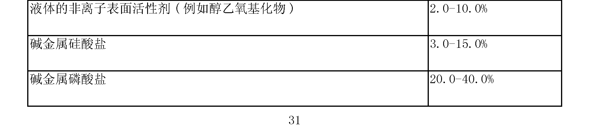 Figure CN102994486AD00312