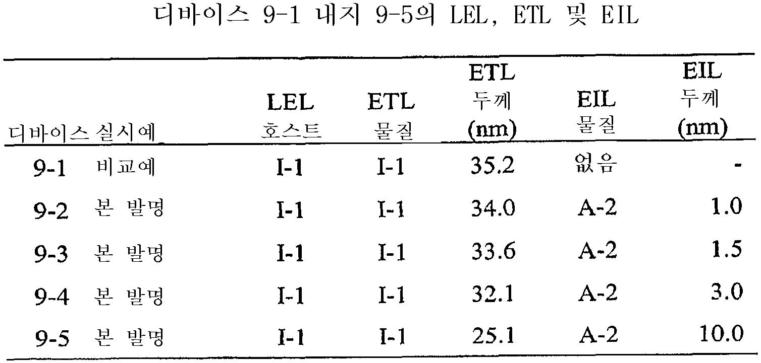 Figure 112008074411380-pct00089