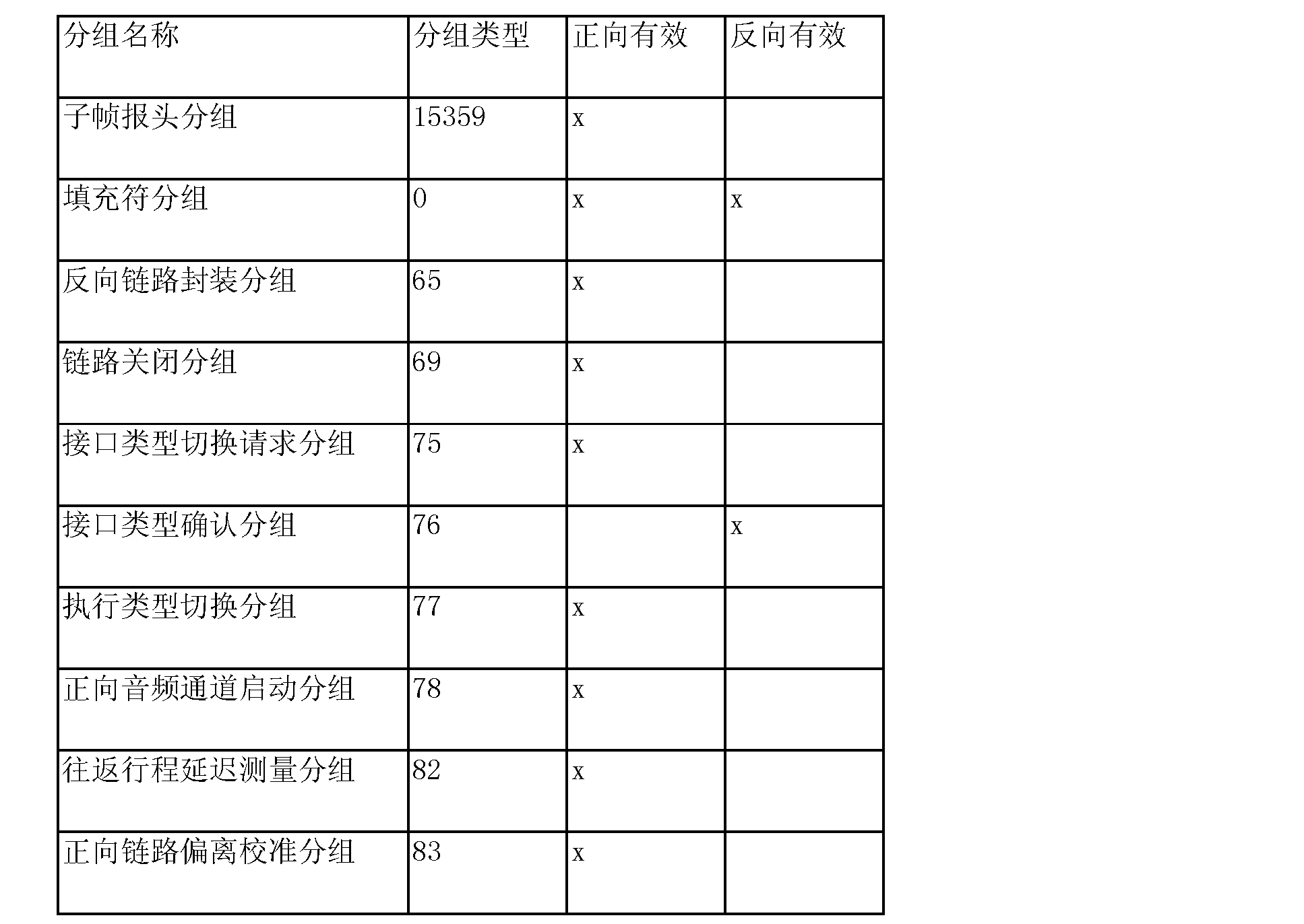 Figure CN102801595AD00241
