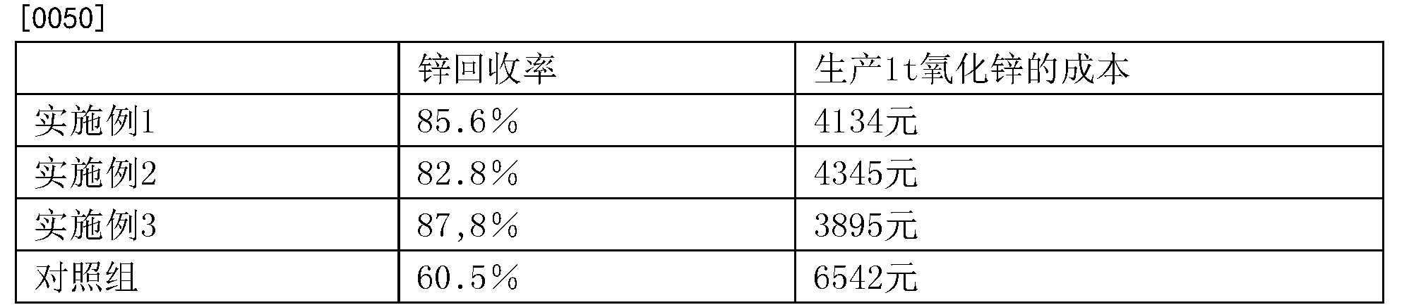 Figure CN105543500BD00061