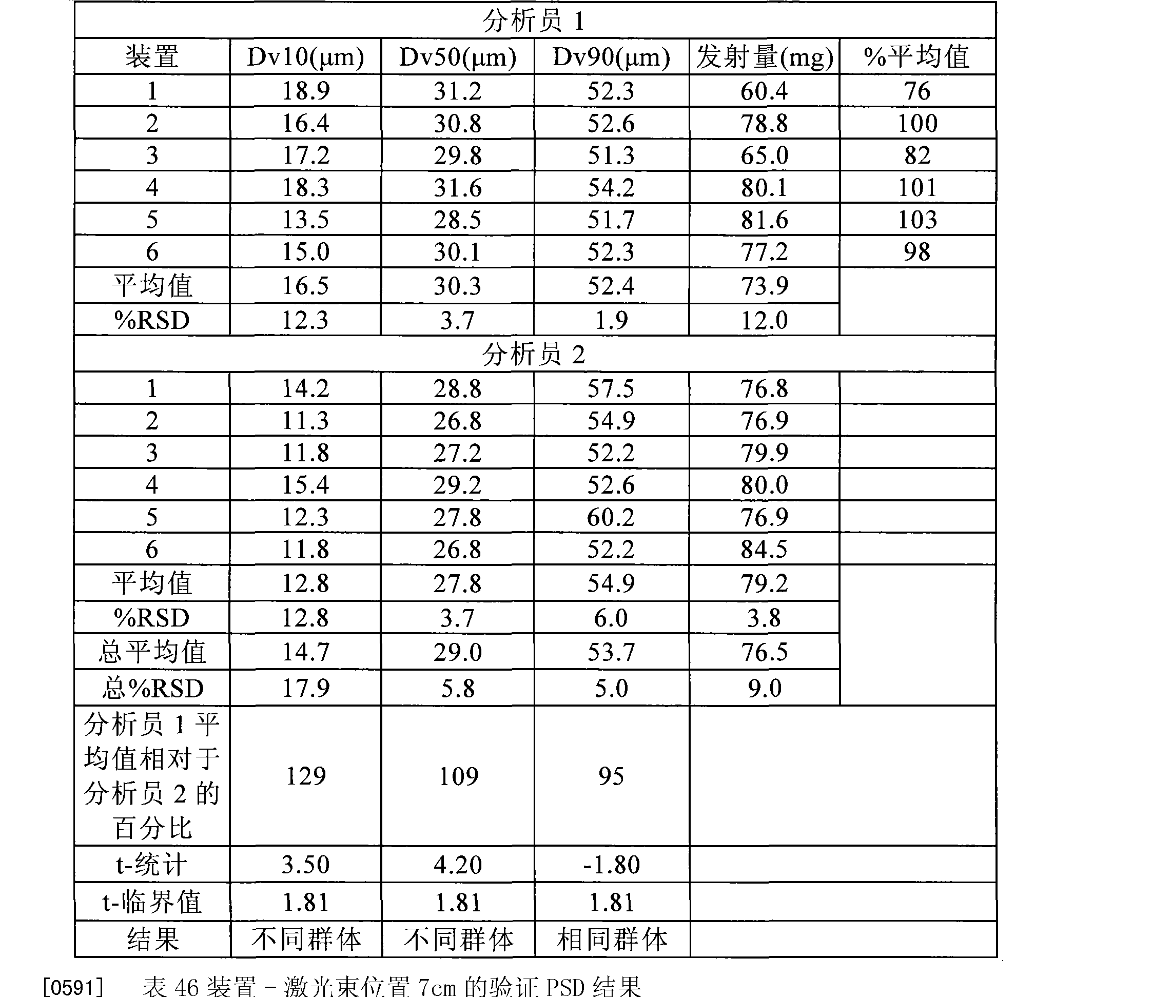 Figure CN101378735BD00531