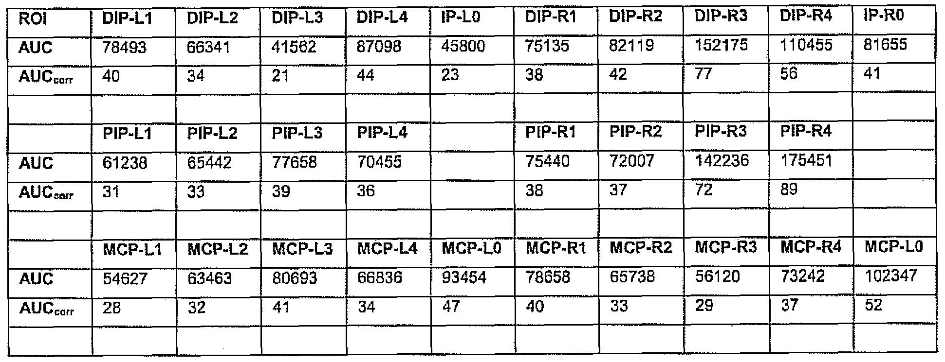 Figure 112010009809955-pct00011