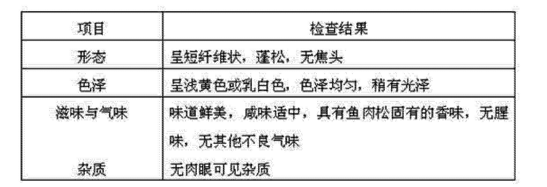 Figure CN103653046AD00091