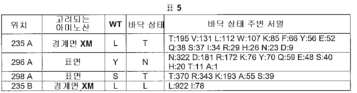 Figure 112005016313609-pct00005