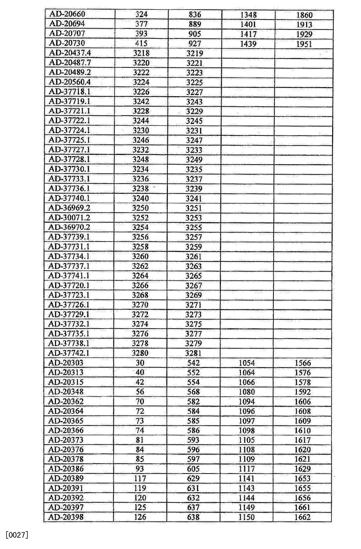 Figure CN105125572AD00091