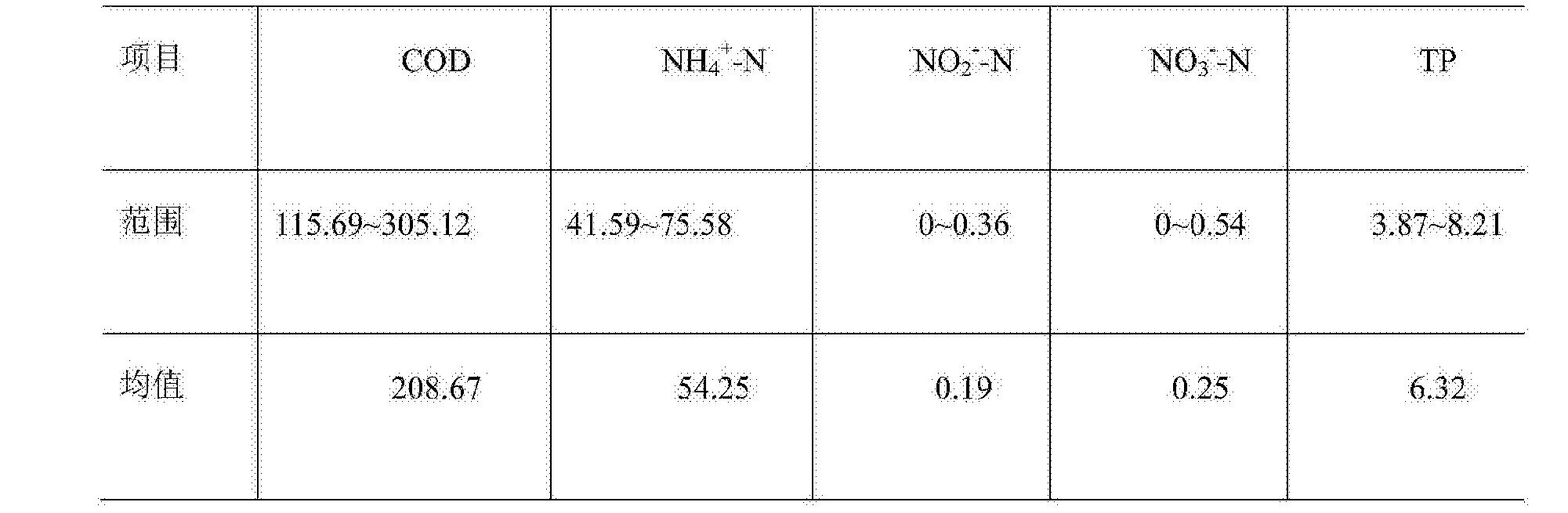 Figure CN107162188AD00061