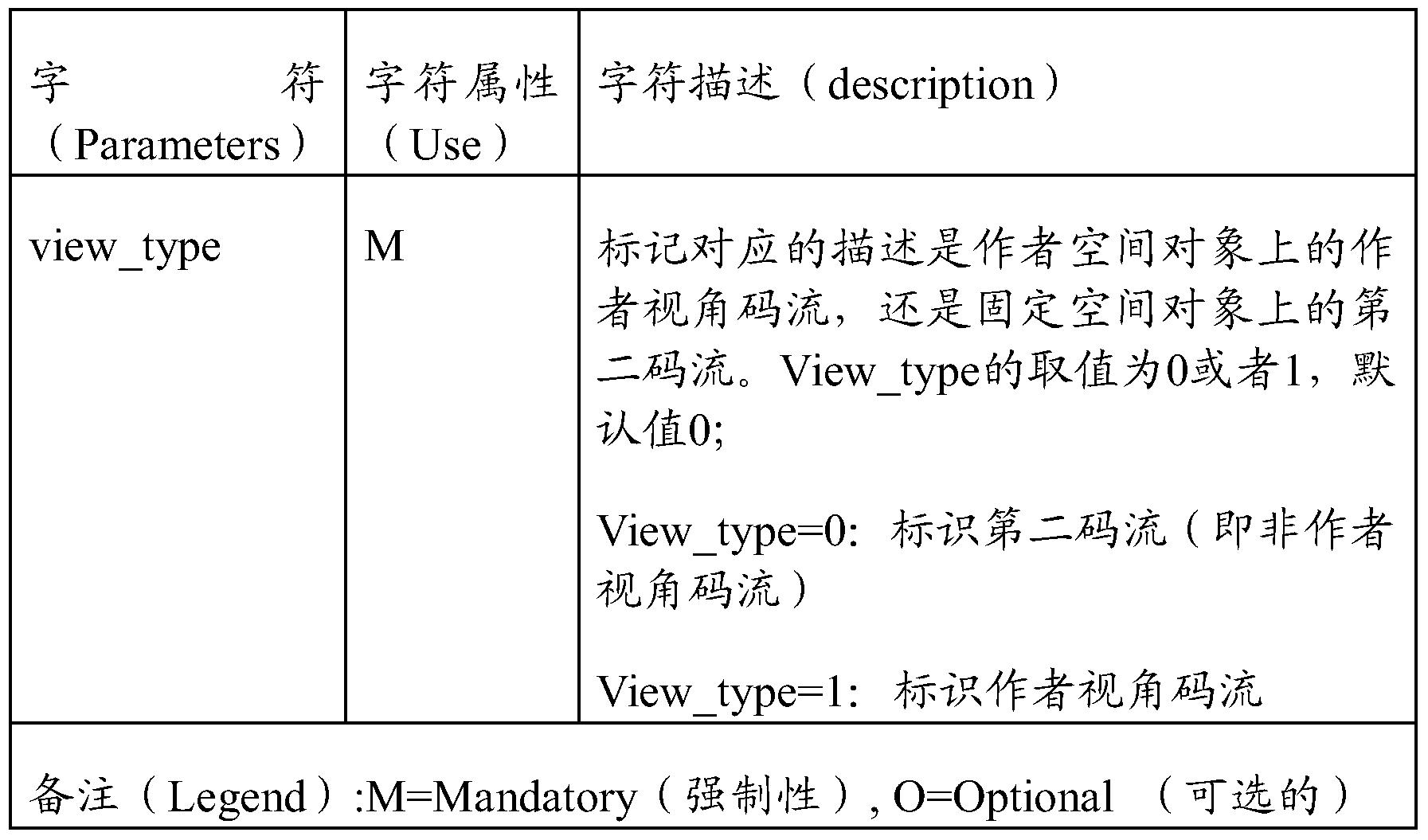 Figure PCTCN2016107111-appb-000035