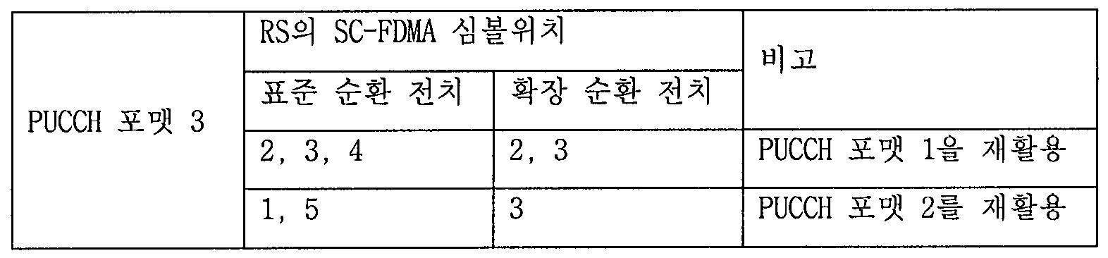Figure 112011500627815-pat00025