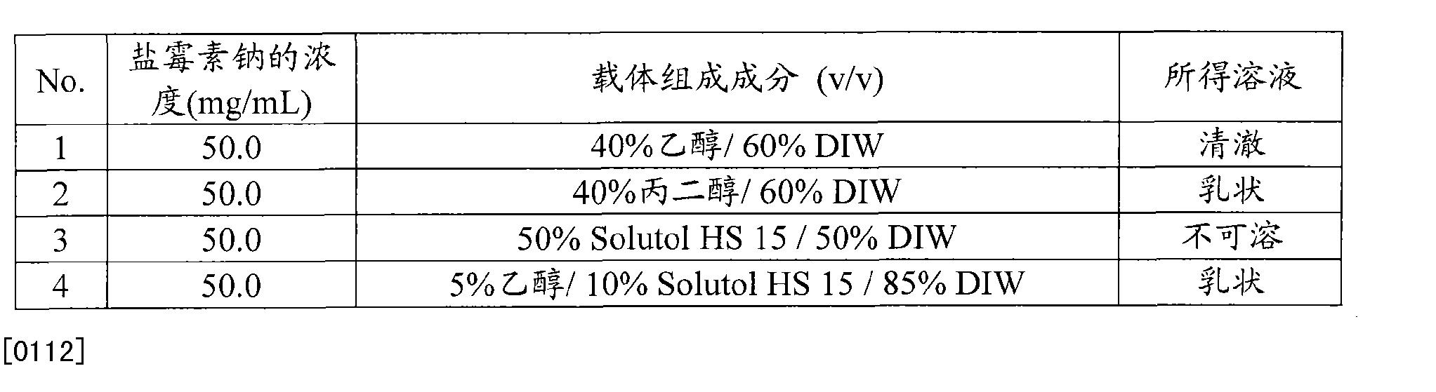 Figure CN103127052AD00221